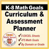 Grades K-8 Math Goals: EXCEL Curriculum and Assessment Planner