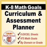 Grades K-8 Math Goals: EXCEL Curriculum and Assessment Planner