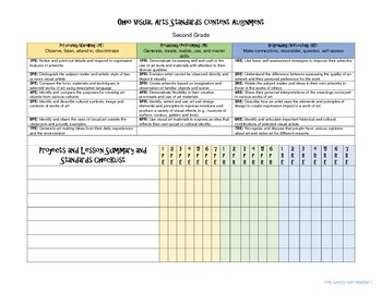 K-8 Ohio Visual Arts Standards Checklist