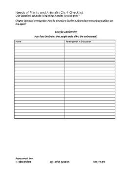 K Amplify Science Unit 1 Chapter 4 Checklist