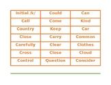K Articulation Flashcards - Sample