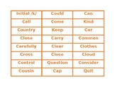 K Articulation Flashcards - Initial Position Words
