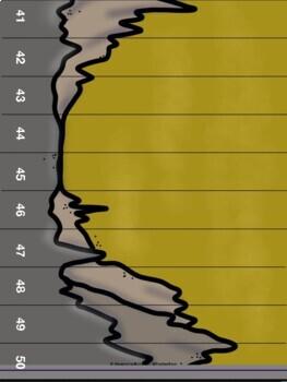 K.CC.A.1 Number Puzzle Strips (Math Center)