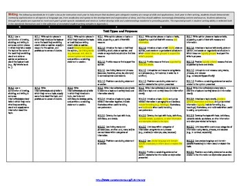 K-5 Common Core ELAStandards Stepped and Highlighted