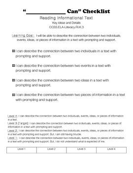 K ELA common core rubrics