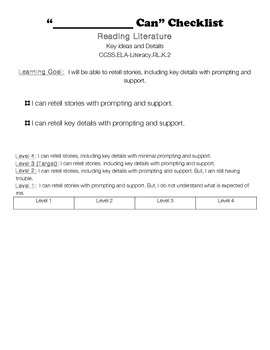 K ELA common core rubrics