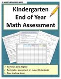 Kindergarten End of Year Math Assessment