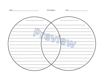K.I.M. Charts & Venn Diagram