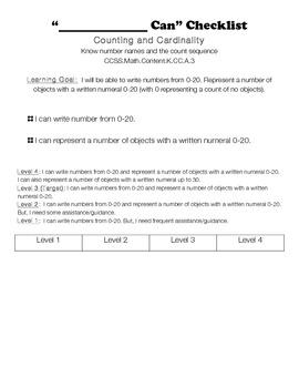 K Math common core rubrics