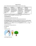 K-PS3-1 Editable Standard Breakdown