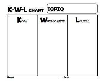 K-W-L Chart Unit Introduction