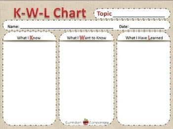 KWL Chart-Printable Template