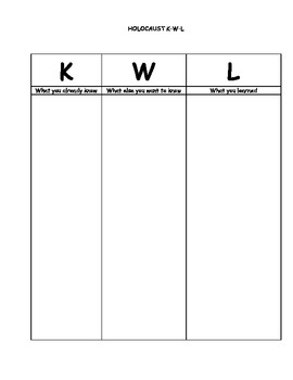 K-W-L Chart for the Holocaust (Included in Holocaust Unit Week 1 product)