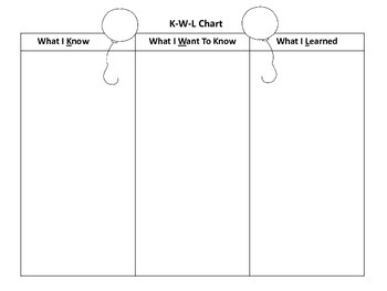 K-W-L Charts for 45 Themes