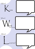 K-W-L Comprehension Strategy KWL