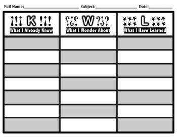 K-W-L Graphic Organizer