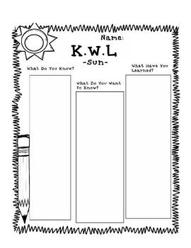 K.W.L. Sun