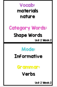 K Wonders Unit 2 Weeks 1-3 Focus Board