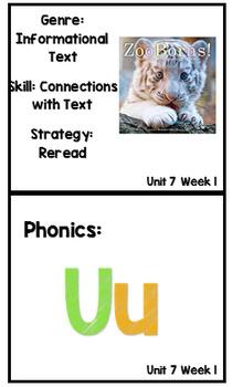K Wonders Unit 7 Weeks 1-3 Focus Board