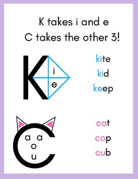 K and C phonics rule poster