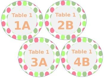 KAGAN table lables