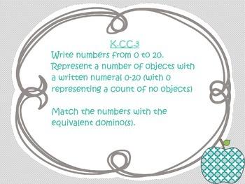 K.CC.3 Apples