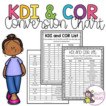 KDI and COR Conversion Chart (Highscope)