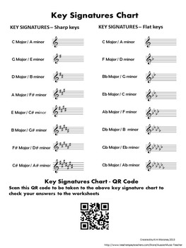 KEY SIGNATURES: Chart and Worksheets with QR Codes