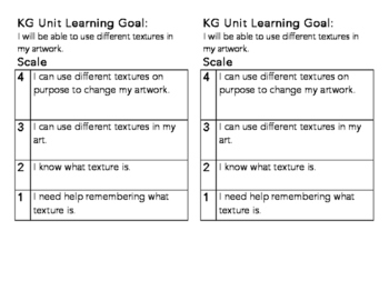KG Texture Learning Goal and Scale