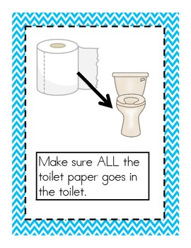 KID FRIENDLY Bathroom Book or Posters: Expectations for Using the Bathroom