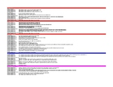 KINDERGARTEN: Common Core Standards Cheat Sheet