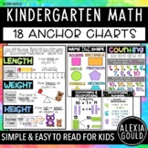 18 KINDERGARTEN MATH ANCHOR CHARTS AND POSTERS FOR THE WHOLE YEAR