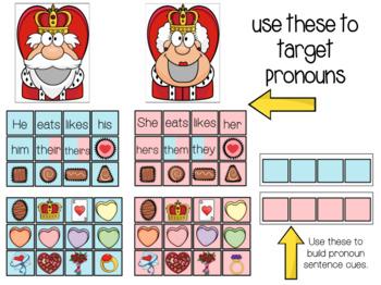 PRONOUNS & SPEECH SOUNDS FEEDING worksheets LOW PREP NO PREP