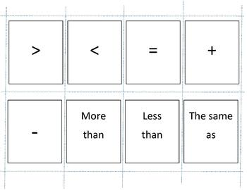 Kinder Equations: Common Core Games, Center and Activities