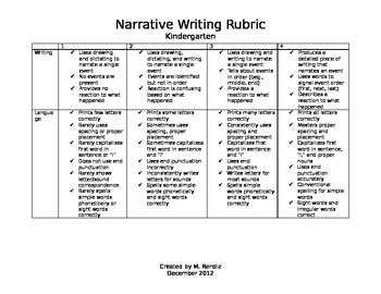 KIndergarten CCSS Narrative Writing Rubric