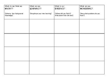KLEW Chart