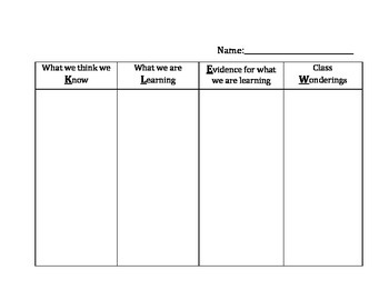 KLEW Chart: Know, Learned, Evidence and Wonderings