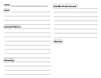 KLEWS Graphic Organizer