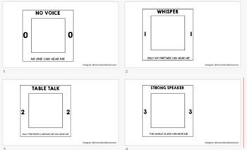 KMART Light template- noise level chart