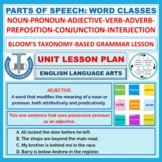 PARTS OF SPEECH: LESSON PLAN AND WORKSHEETS WITH ANSWERS