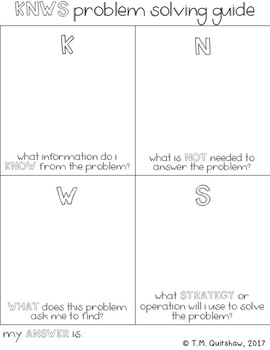 KNWS Problem Solving Guide