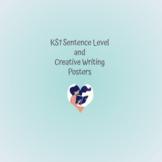Posters, Sentence Types, KS1