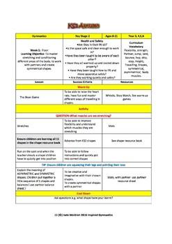 KS1 and KS2 Gymnastics Lesson Plans Week 1