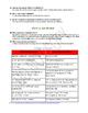 KS2 Science Revision Notes (Year 3)