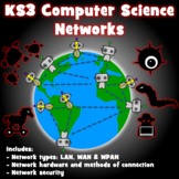 Computer Science: Networks & Network Security for Grades 6 and 7