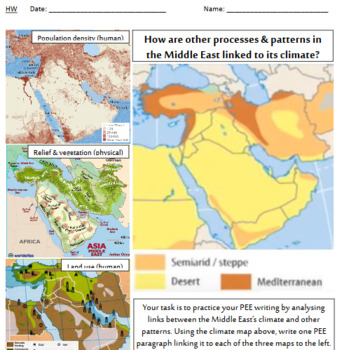 KS3 Middle East Scheme of Work & Resources