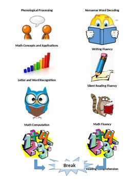 KTEA-III Academic Achievement Assessment Visual Schedule