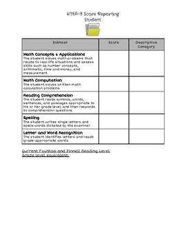 KTEA score reporting form for parents