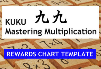 kuku reward chart template by iroc coach teachers pay teachers