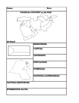 KUWAIT COUNTRY RESEARCH WORKSHEET
